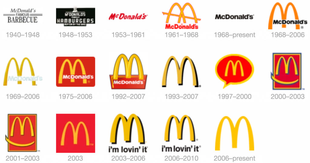 McDonalds Logo change over time - years
