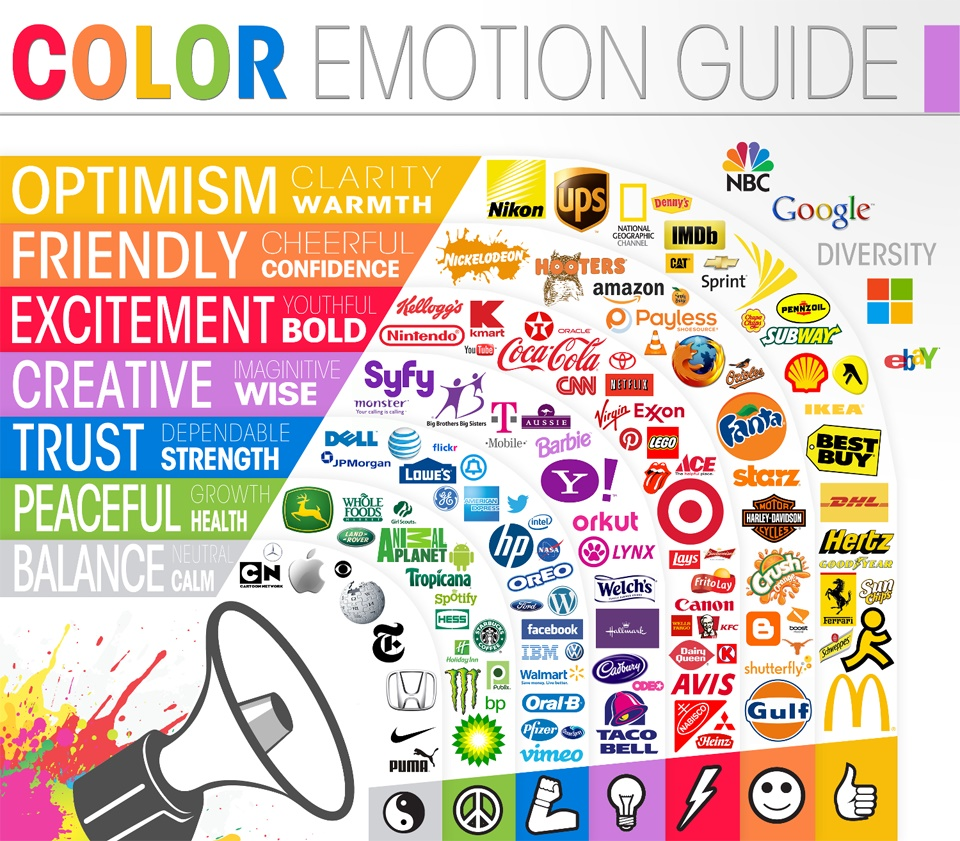 The Psychology of Colors in Business Logo Branding